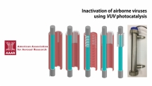 New Air Purification Technology to Eradicate Airborne Viruses