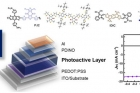 High-efficiency-organic-solar-cell-device-fabricated-with-new-photoactive-layer-material..jpg