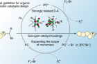 Figure-1-General-guideline-for-organic-photoredox-catalysts-design.jpg