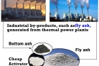 Industrial-by-products.jpg