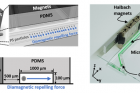 Schematic-of-the-microfluidic-device-for-measuring-the-magnetic-susceptibility-of-a-paramagnetic-solution..png