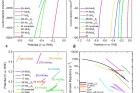 연구그림-다양한-전이칼코젠화물의-수소-발생-촉매-활성도-1.jpg