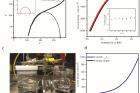 연구그림-합성된-촉매의-전기화학적-안정성-및-실제-전해조-테스트.jpg