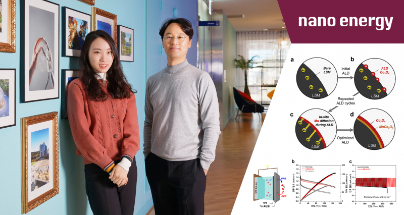New Catalyst Provides Boost to Next-Generation EV Batteries