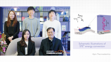 Researchers Develop Magnetic Thin Film for Spin-thermoelectric Energy Conversion!