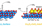 ACS-Catalysis-front-cover-3.jpg